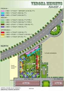amrapali verona heights sitemap